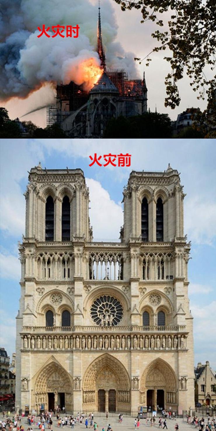 大火毁坏巴黎圣母院,而厨房安全还是得靠金利集成灶!